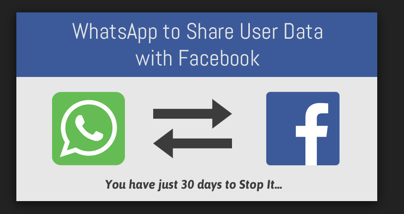 watsapp-data-sharing-disable-methods-to-protect-watsapp-data