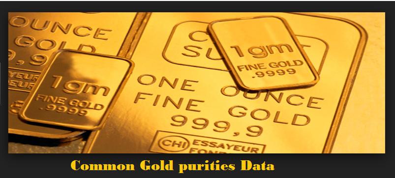 common-gold-purities-data