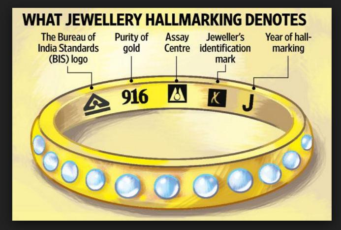 Bis hallmarking centre in bangalore dating 2
