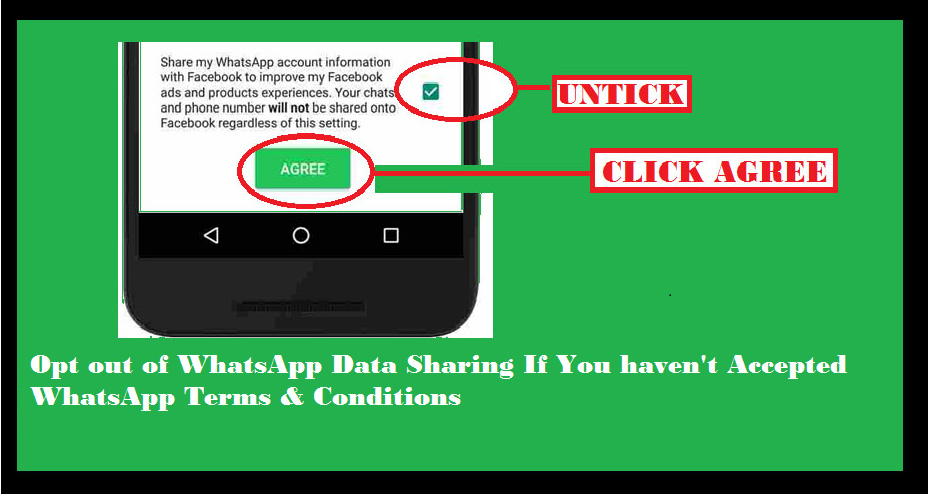opt-out-of-data-sharing-on-whatsapp