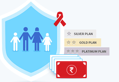 Best Pre Existing Cancer Health Insurance For Different