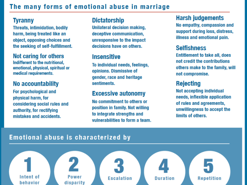 Abusive relationship signs of an warning Abusive Red